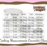 Cooking Measurement Conversion Chart