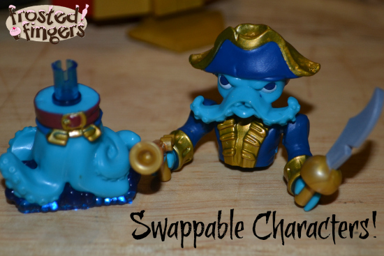Swappable Characters