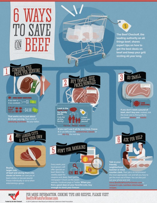 Save on Beef #knowyourbeef